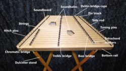 anatomy of a hammered dulcimer and its parts